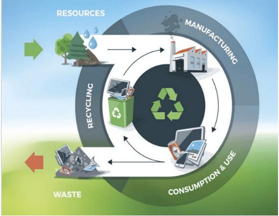 """RCR """"BANAT"""" UČESTVUJE U EU PROJEKTU O CIRKULARNOJ EKONOMIJI: Laboratorija za elektronski otpad u Zrenjaninu"""